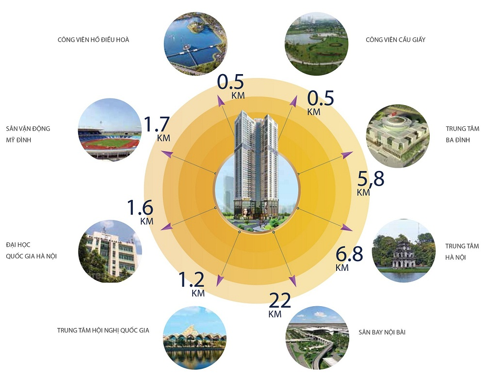 Chung cư Golden Park Tower